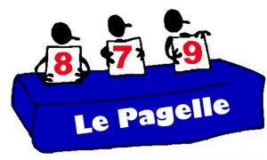 Le pagelle di 100x100 Napoli