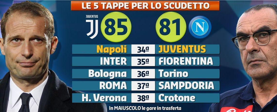 Image Result For Vivo Sampdoria Vs Fiorentina Minuto A Minuto
