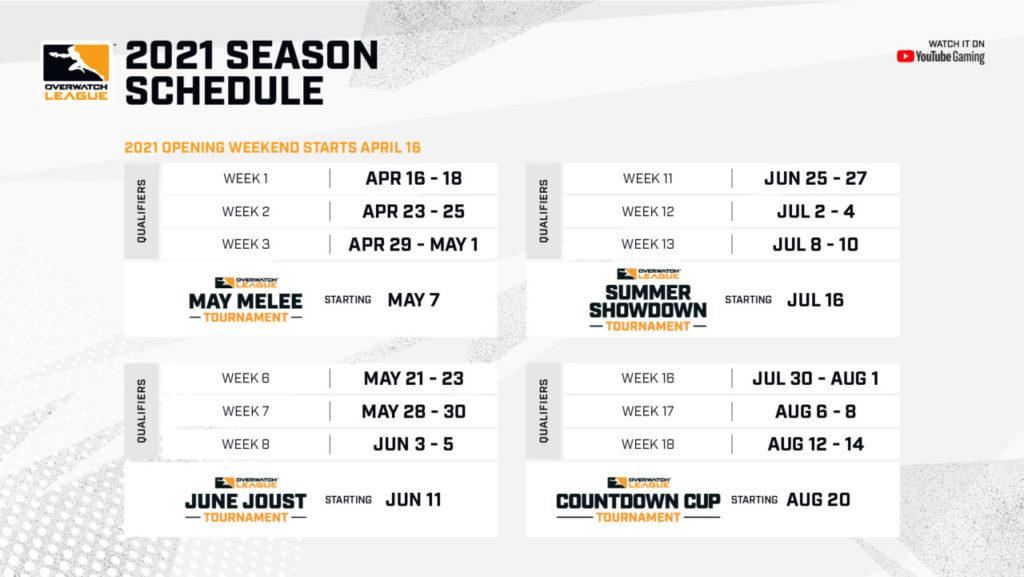 overwatch league programma