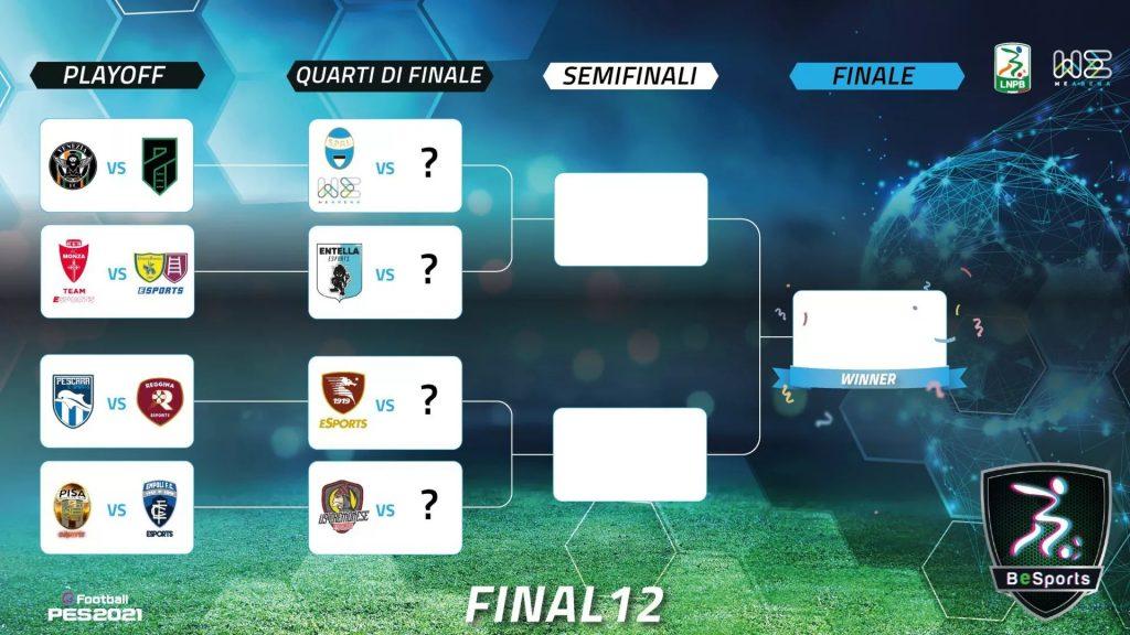 final12-besports-2021